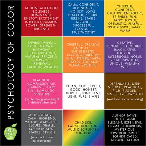 smart color logo design color psychology fonts unbreakable