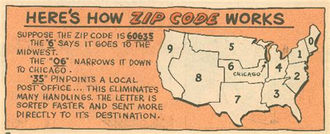 us area code checker tips on zips part ii the history us postal codes