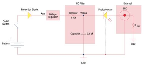 integration circuit photodiode high speed photodetectors