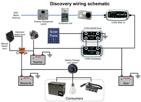 wiring diagram besides battery charger on wiring free