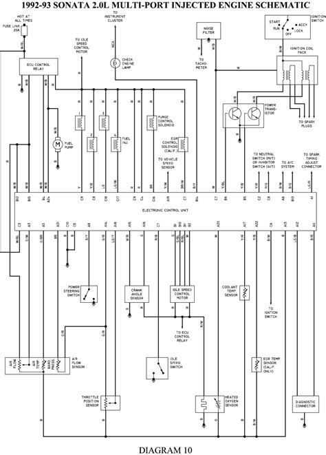 transmission control 1992 hyundai sonata head up display repair guides wiring diagrams wiring diagrams