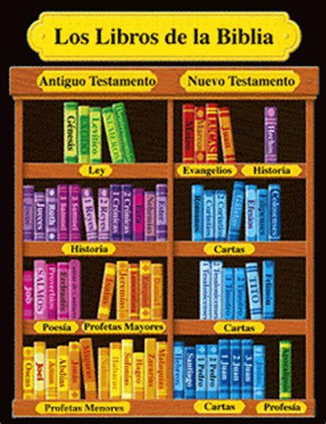 libro la biblia de nuestro las verdades reveladas de la biblia aaa 191 qui 233 n estableci 243 la lista de los libros que forman