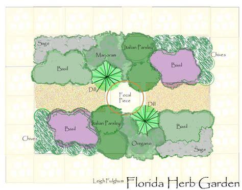 Herb Garden Layouts Florida Herb Garden Design