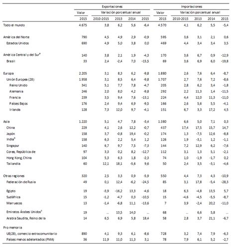cuadro arancel judicial 2016 dnrpa tabla de valores 2016 tabla de arancel judicial