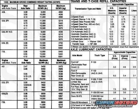 2018 ford f150 towing chart 2018 ford f150 towing capacity chart best new cars for 2018