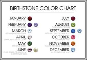birthstone colors chart birthstones eye pontifications