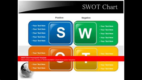powerpoint templates for youtube swot chart powerpoint template youtube