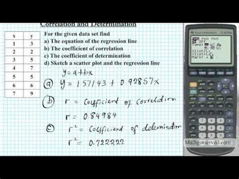 scatter diagram calculator scatter plot linear reg correlation residuals with ti