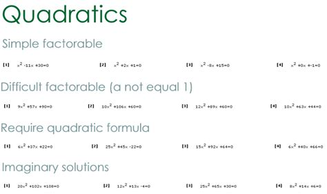Quadratic Equations Worksheet by The Quadratic Formula Worksheet Abitlikethis