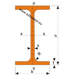 standard i beam sections i sections gost 26020 83 specification russian standard i