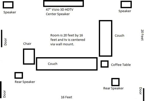 where to put subwoofer in living room x room subwoofer placement home theater forum and systems on inch tv with speakers and subwoofer