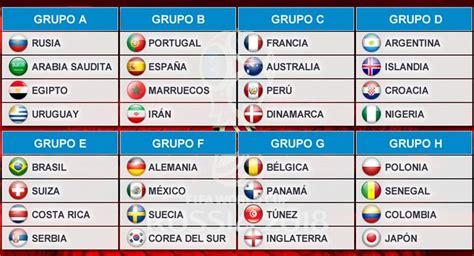 grupo argentina mundial 2018 as 237 quedaron todos los grupos mundial ambito