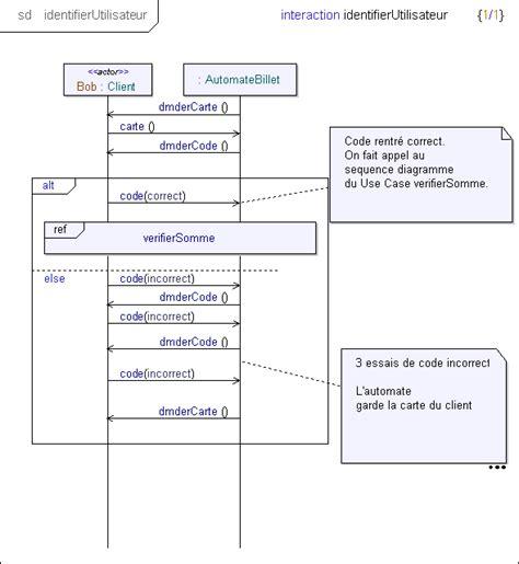 diagramme uml de séquence uml 2 0 diagramme de s 233 quence