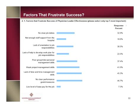Physician Executive Mba Rankings by Programs Of Promise Physician Leadership Academies