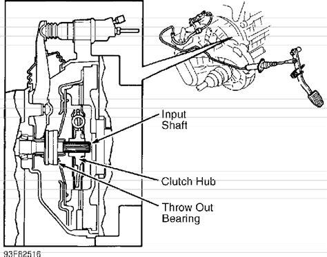 manual repair autos 1995 volvo 850 transmission control volvo 850 clutch removal installation manual