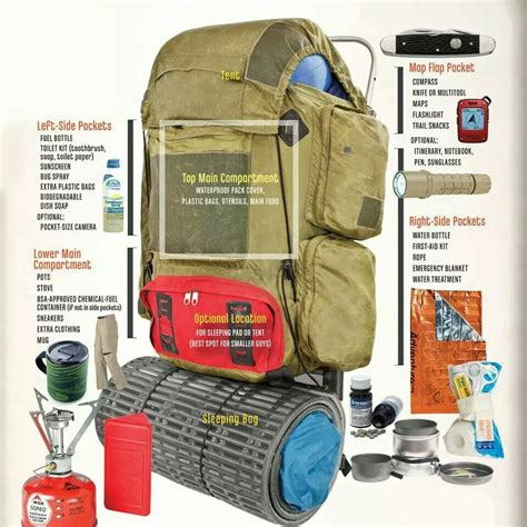 Way 18 Pieces Pack how to pack a backpack from bsa cing