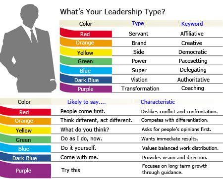 color of leadership corporate ceos on color spectrum