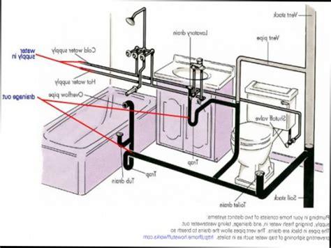 bathroom plumbing plans bathroom plumbing venting bathroom drain plumbing diagram