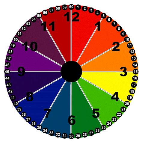 clock with minutes clipart best