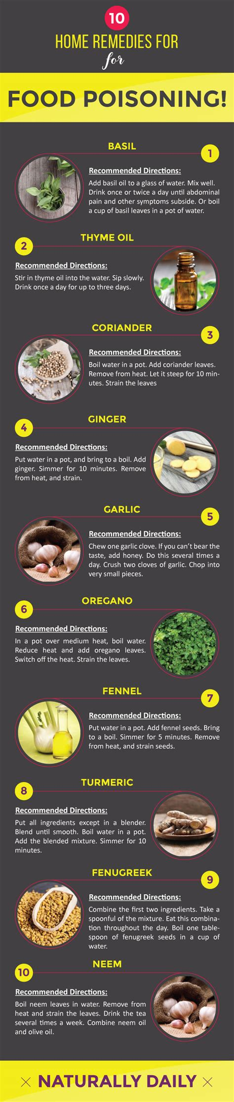 10 home remedies for food poisoning that work how to use