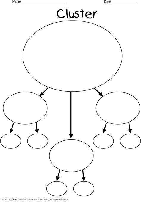 cluster graphic organizer quotes