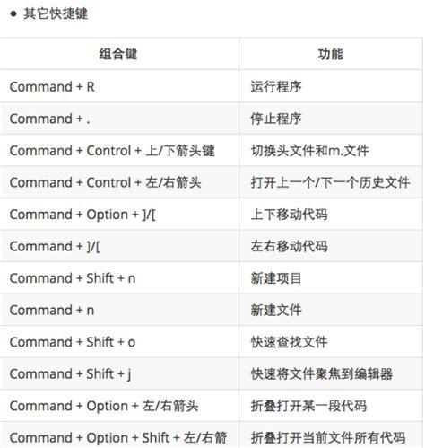 xcode osx layout ios开发中 mac os x 及xcode 常用快捷键 爱程序网