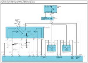 repair guides wiring diagrams wiring diagrams 15 of
