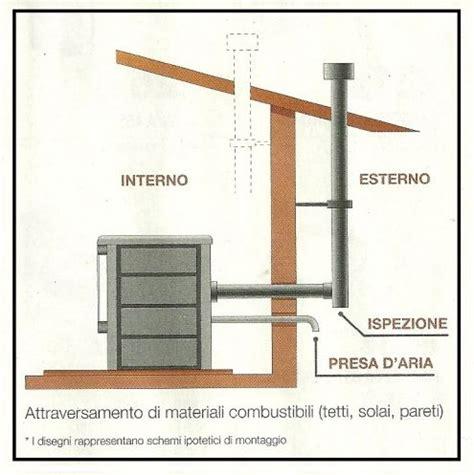 normativa canne fumarie camini a legna norme sulle canne fumarie dei camini delle stufe e delle