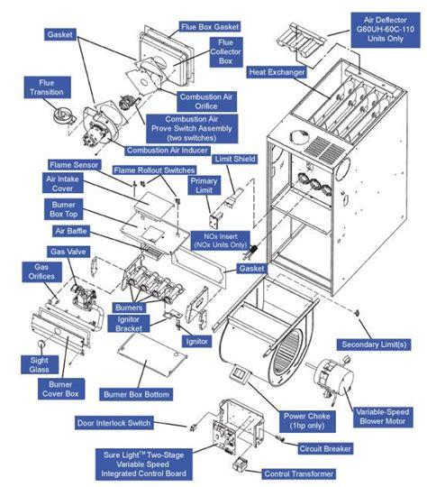 furnace parts 1 gif 553 215 630 hvac in 2019 hvac