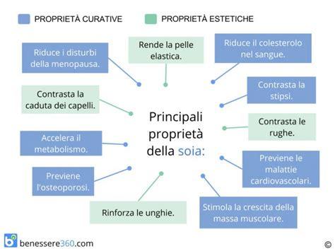 propriet benefiche degli alimenti the knownledge