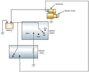 starter solenoid relay wiring diagram get free image about wiring diagram