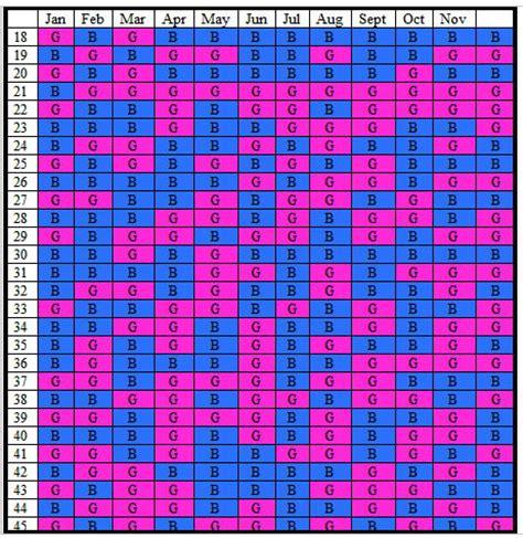 Asian Calendar The Most Accurate Gender Calendar