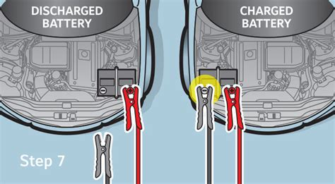 what color is positive on a battery jump starting your car battery