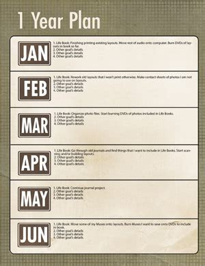1 3 5 year plan template best photos of 3 year goal planning 5 year goal plan