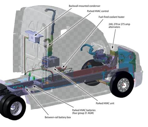 how much does a kenworth truck cost 7 ways to cut idling costs drivers trucking info