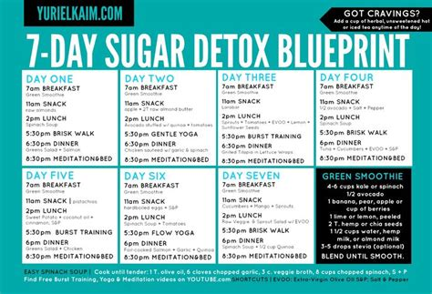 Detox Diet Menu by Sugar Detox Plan A 10 Step Blueprint For Quitting Sugar