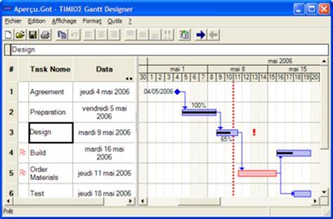faire un diagramme de gantt gratuit t 233 l 233 charger gantt designer gratuit