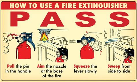 How To Extinguish A Fireplace by A Complete Guide To Home Prevention And Safety The