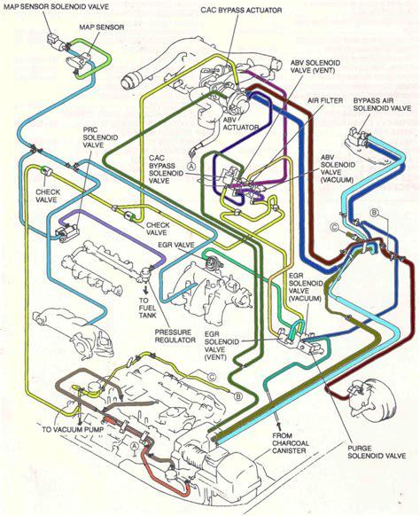 vacuum diagram 94 supra vacuum free engine image for