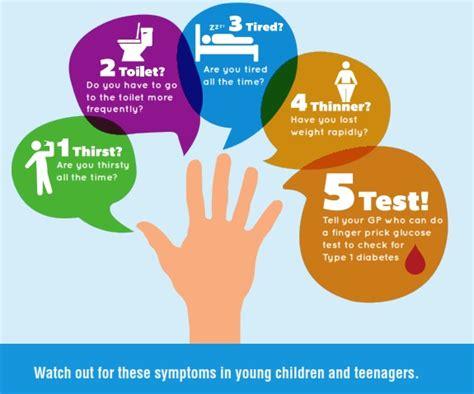 diabetes symptoms signs and symptoms type 1 diabetes diabetes ireland diabetes ireland