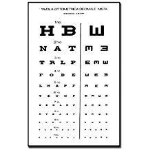 tavola oculistica it oculistica tabella