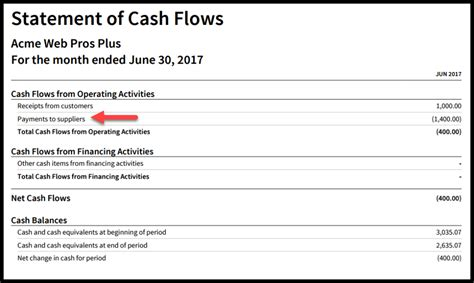 simple cash flow statement for small business papillon northwan