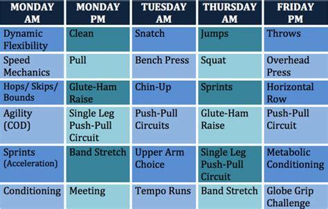 workout routine for football offseason eoua