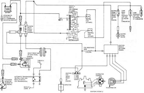 86 grand wagoneer wiring diagram wiring diagram with grand wagoneer ignition system wiring diagram circuit