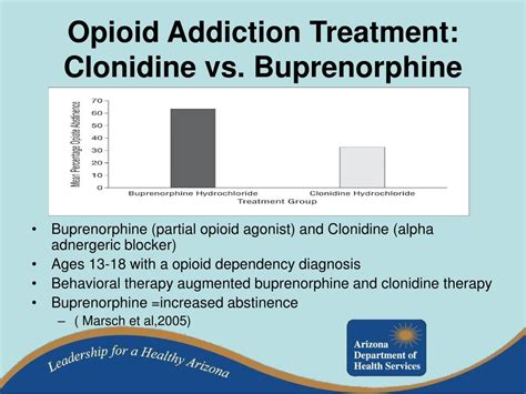 Morphine Detox Treatment by Ppt Adolescents And Prescription Abuse Powerpoint