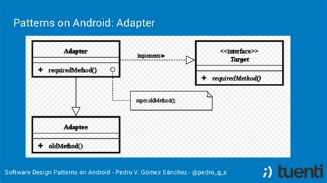 Android Pattern Software | software design patterns on android english