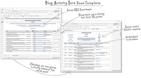 google spreadsheet template for getting social activity