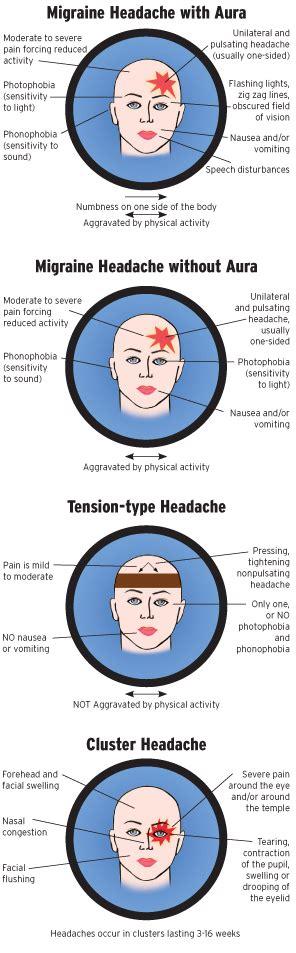 forte mal di testa e vomito psicologia psicoterapia archivi pagina 2 di 9 gianluca