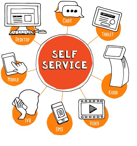 self a service image gallery selfservice