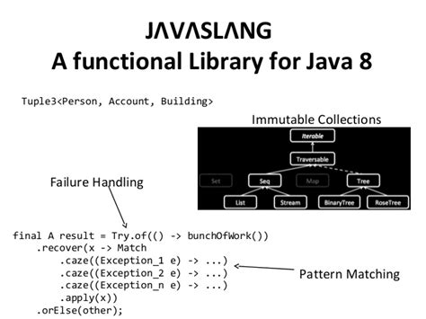 java pattern matcher library from object oriented to functional domain modeling